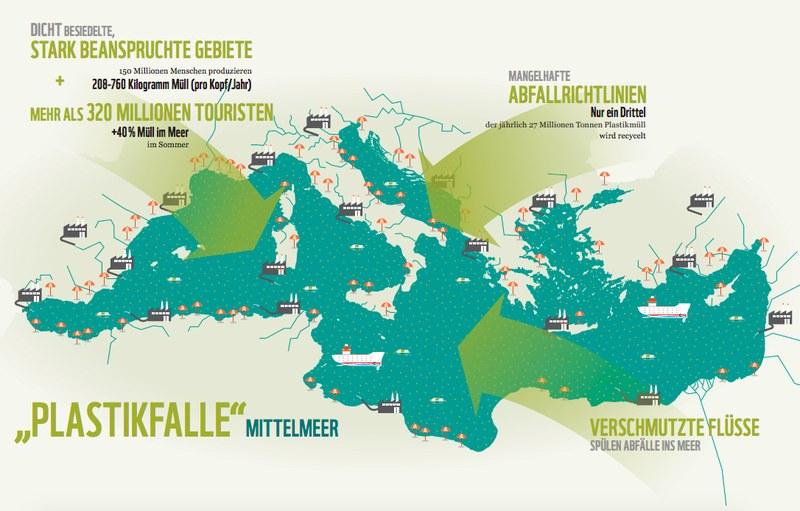 Plastik im Mittelmeer
