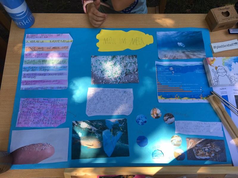 Müll im Meer - Schaubild Grundschule